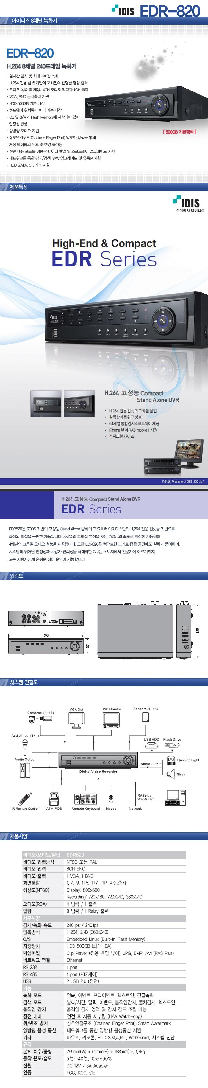 edr-820-01.jpg